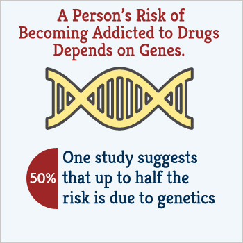 genetics-and-addiction-rate