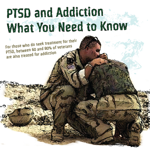 PTSD-and-Addiction