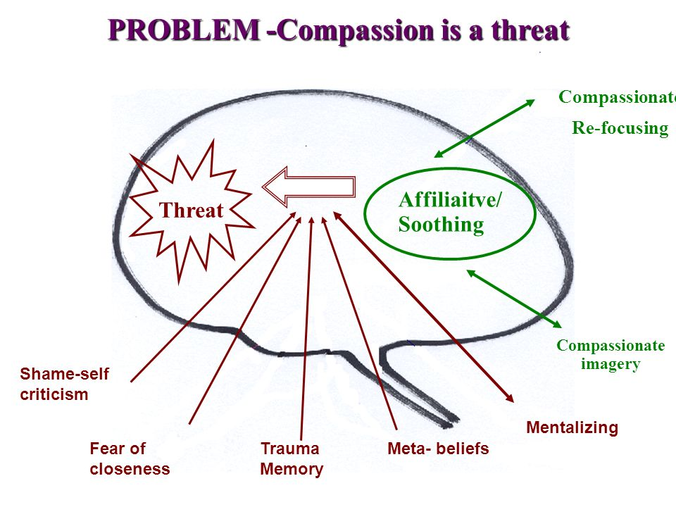 compassion slide_37
